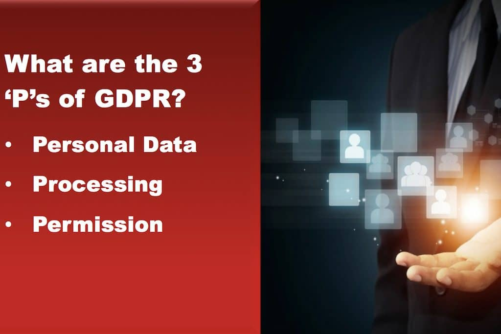 3Ps of GDPR